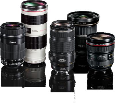 Canon 70-200mm F2.8 EF Mount Lens