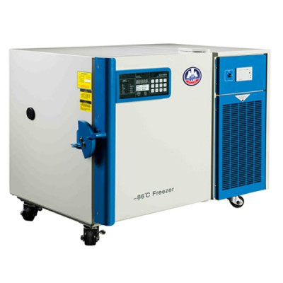 Laboratory Equipment Rentals, Leasing or Financing   KWIPPED